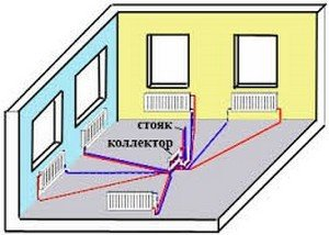Комбинированное отопление в частном доме 200