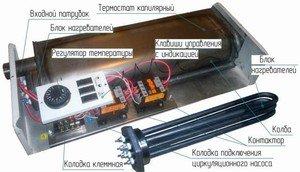 Элементы электрокотла