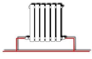 Однотрубная система отопления двухэтажного дома: схема монтажа.