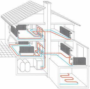 Схема отопления котеджа