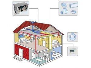 Отопление частного дома своими руками: варианты, преимущества и недостатки разных видов отопления, этапы монтажа сборки отопительной системы
