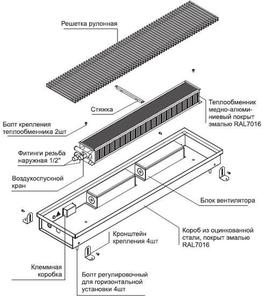Водяные конвекторы: Разновидности водяных конвекторов ...: http://teplo.guru/radiatory/vybor/vodyanye-konvektory.html