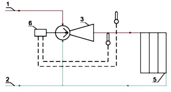 Схема элеваторного узла с регулирующей иглой