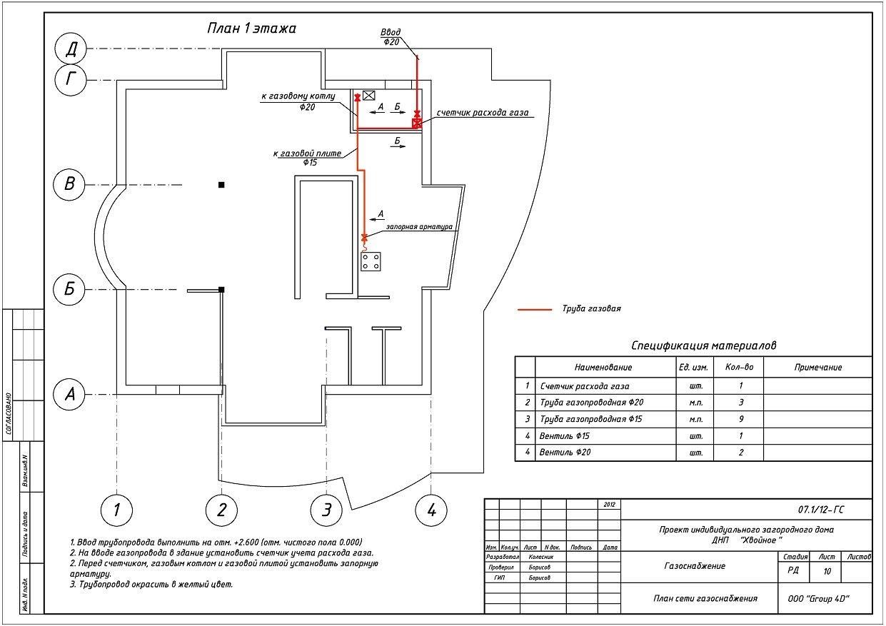 Инструкция по технической эксплуатации систем газоснабжения