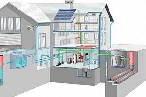 Установка газового котла в квартире: правила и нормы