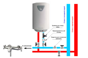 Схема подключения водонагревателя к водопроводу. (Для увеличения нажмите)