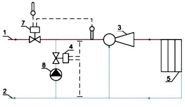 Схема элеваторного узла с корректирующим насосом