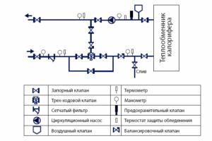 Схема обвязки калорифера приточной установки фото 471