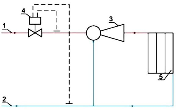 Схема элеваторного узла смешения с регулятором расходом
