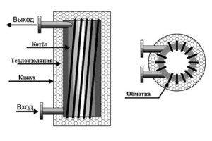 Схема индукционного котла