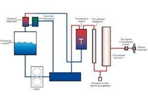 Схема работы водородного генератора. (Для увеличения нажмите)