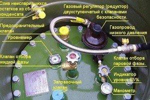 Приборы на газгольдере
