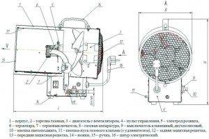 Устройство газовой теплопушки. (Для увеличения нажмите)