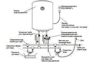 Схема подключения водонагревателя к водоснабжению. (Для увеличения нажмите)