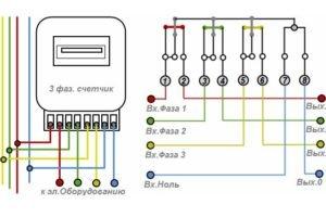 Схема подключения трехфазного счетчика. (Для увеличения нажмите)