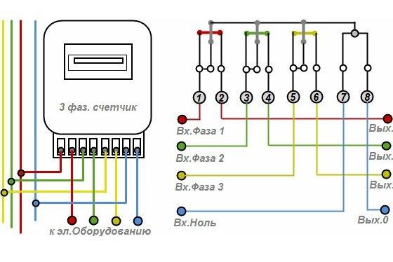 Трехфазный счетчик трансформаторами тока схема