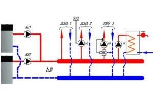 Схема циркуляции теплоносителя в зонах отопления помещений дома. (Для увеличения нажмите)