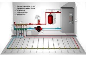 Схема подключения насоса в системе теплый пол. (Для увеличения нажмите)