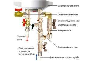 Обвязка накопительного водонагревателя. (Для увеличения нажмите)