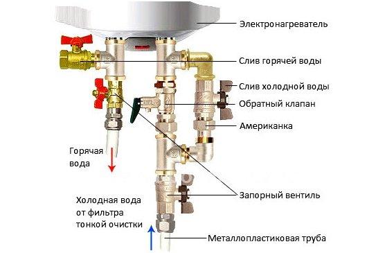 Причины нарушения работы водоподогревателя