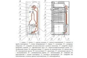 Устройство двухконтурного газового котла Данко. (Для увеличения нажмите)