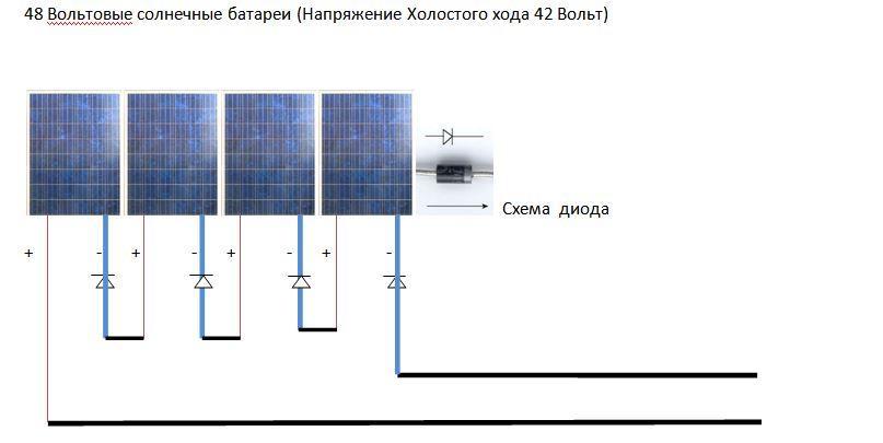 Солнечные батареи для дома пошаговая инструкция