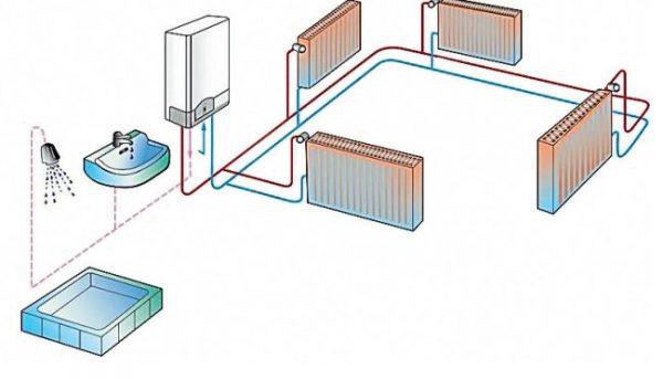Двухконтурная система отопления