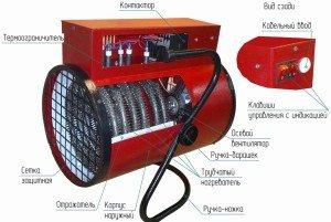 Устройство электрической тепловой пушки. (Для увеличения нажмите)
