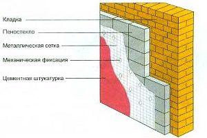 foamglass-outwall
