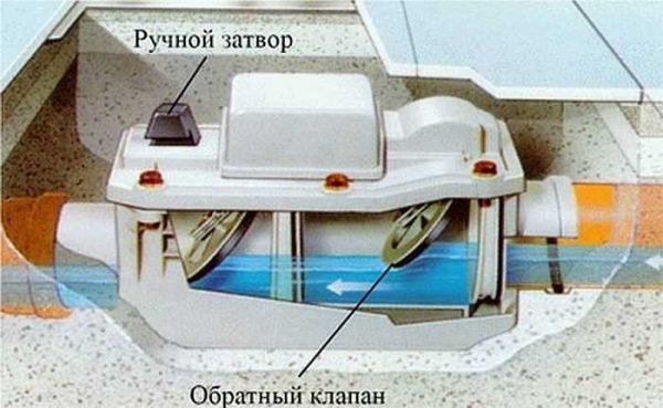Поворотный лепестковый клапан