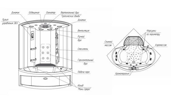 Схема душево кабины