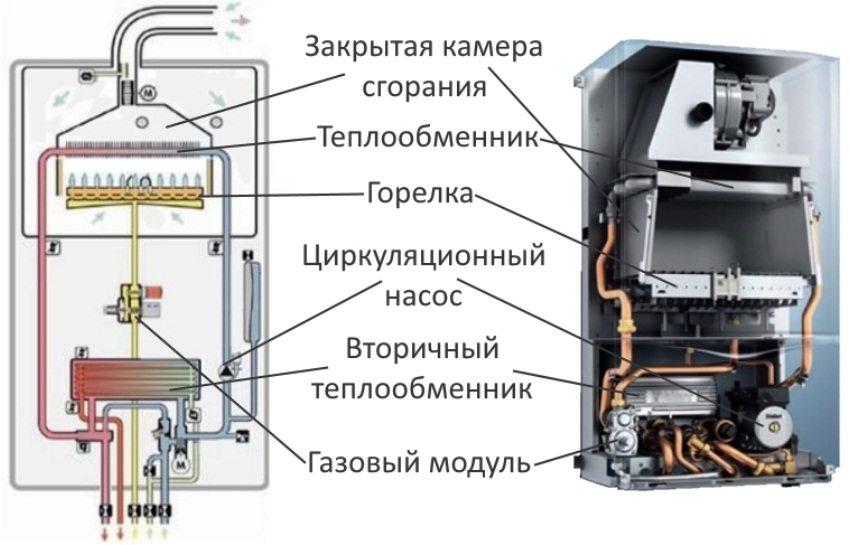 Схема теплообменника газового котла Паяный теплообменник HYDAC HEX S522-60 Биробиджан