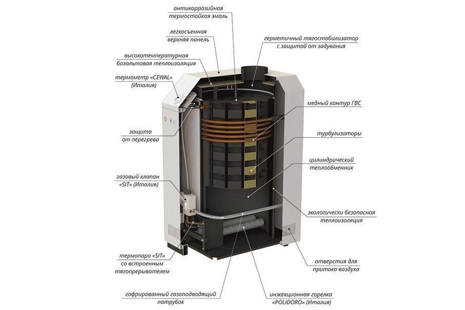 как запаять теплообменник газовой колонки астра