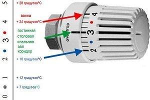 krany-dlya-radiatorov-otopleniya6