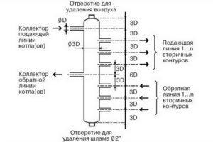 Расчет гидрострелки для отопления