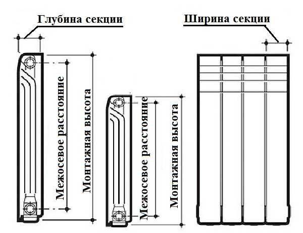 Схема межосевого расстояния