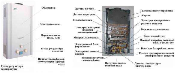 Схема внутреннего устройства газовой колонки Оазис