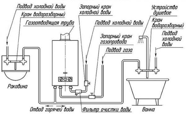 Схема подключения газовой колонки