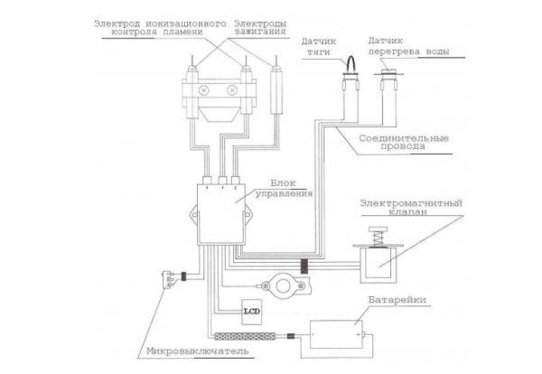 Схема монтажа электрической системы газовой колонки Оазис