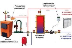 prisoedinenie-teploakkumuljatora-k-tverdotoplivnomu-kotlu