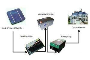 Схема работы батарей с аккумуляторами