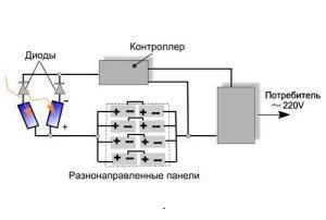 Схема монтажа СП