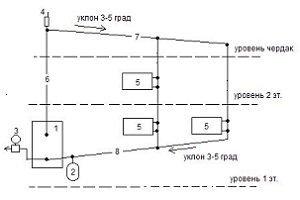 samotechnye_sistemy_otopleniya