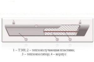 shema-ustroistva-iko