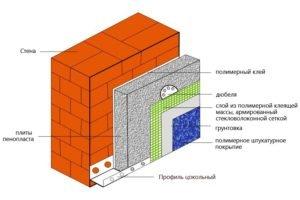 shema-uteplenija-sten-penoplastom