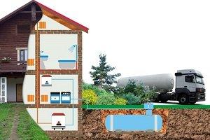 Заправка газгольдера: особенности хранения и пополнения сжиженного газа, советы по безопасности