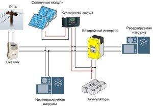 Система с контроллером)