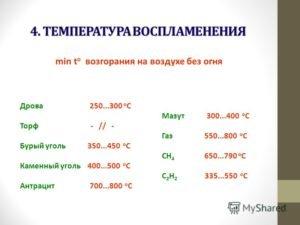 Температура горения угля