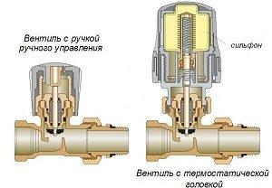 termoreguliatori-klapan-2-600x439