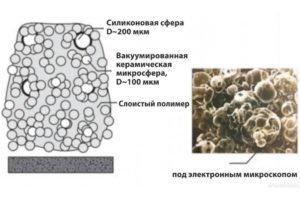vakuumnye-mikrosfery